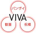 VIVAの由来